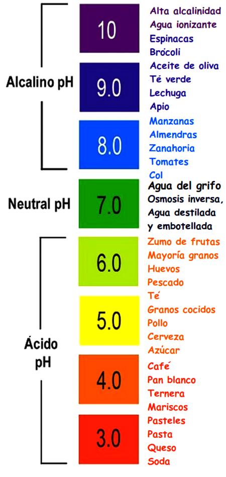 food_ph_scale3 (1)